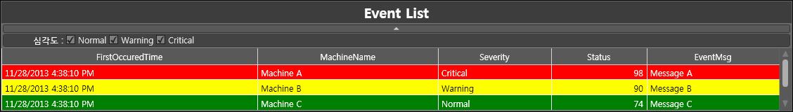 EventDataGrid_2